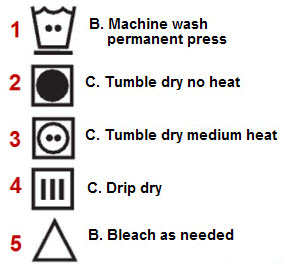clothing_care_symbols_results