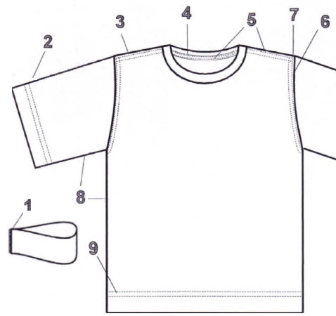 Industrial Sewing Instructions Fashion Incubator