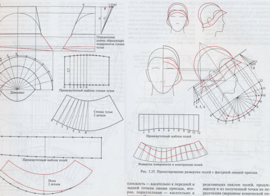 hat_pattern_drafting