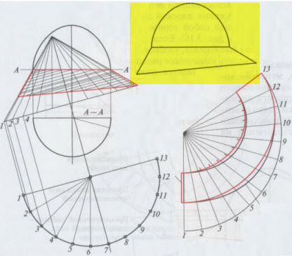solution_to_pattern_puzzle_hat_drafting