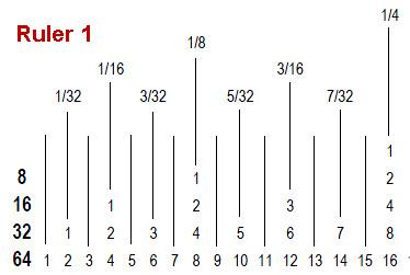 fractions on a ruler worksheet