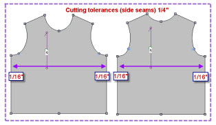 spot_image_how_to_establish_sewing_tolerances