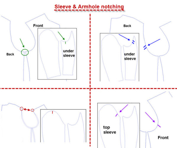 Tutorial: sewing #12601, a men\'s bomber jacket pt.1 – Fashion-Incubator