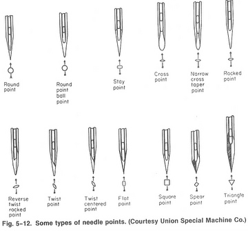 40 reasons for skipped stitches pt40 FashionIncubator Amazing Sewing Machine Skipping Stitches Zig Zag