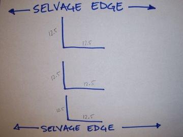 How to calculate denim shrinkage – Fashion-Incubator