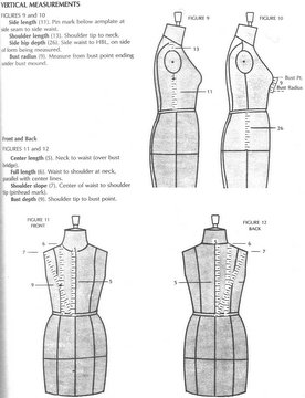 Drafting And Anthropometry Fashion Incubator